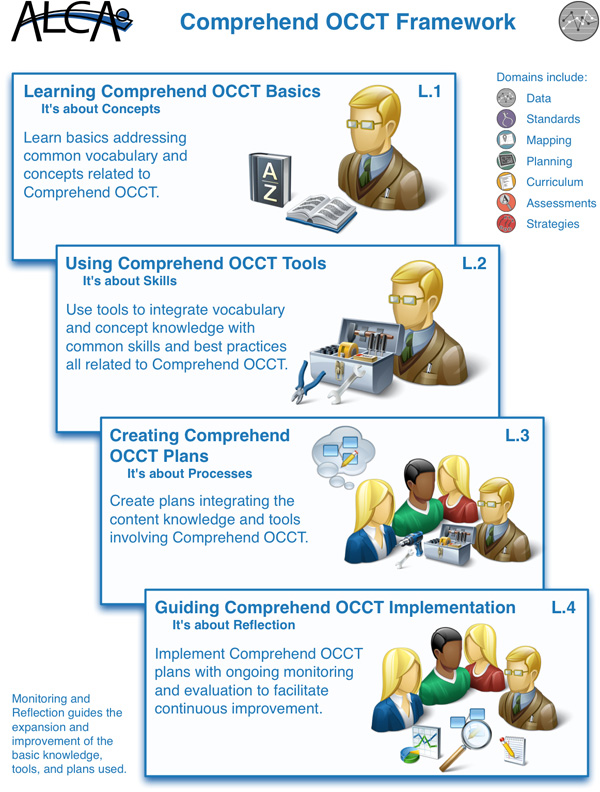 Comprehend-OCCT-Framework.jpg