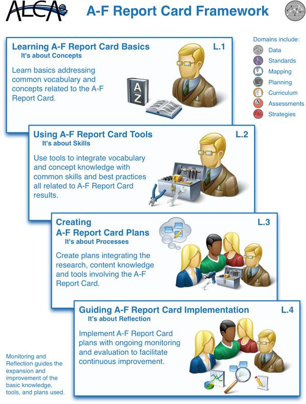 A F Reporting Framework Data A F Report Card L 0