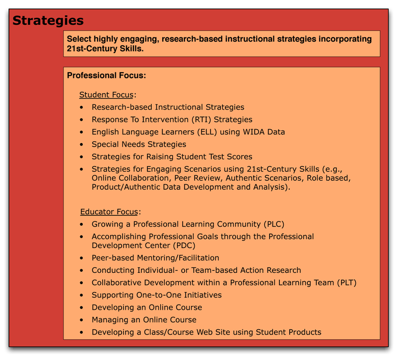 Strategies Professional Activities